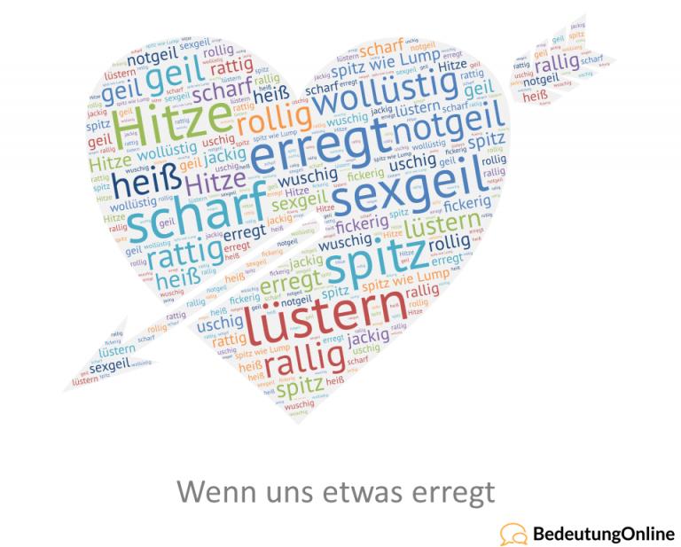 Wörterbilder Archive - Bedeutung Online