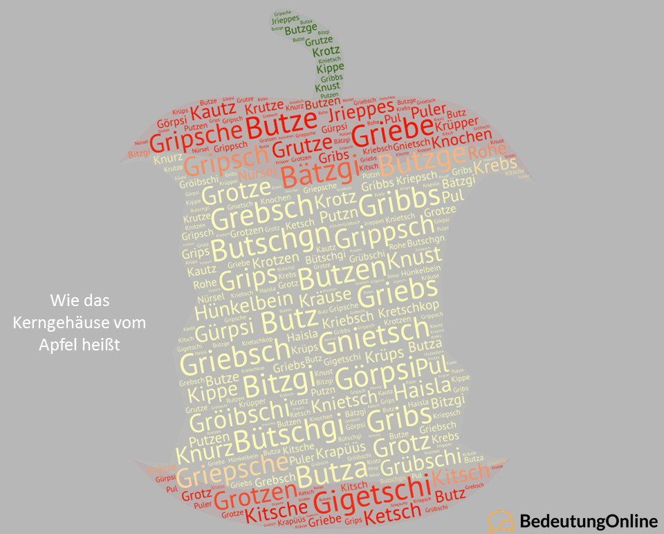 Synonyme für das Kerngehäuse vom Apfel