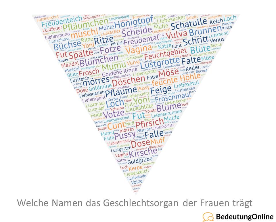 Wörterbilder Archive - Seite 2 von 5 - Bedeutung Online