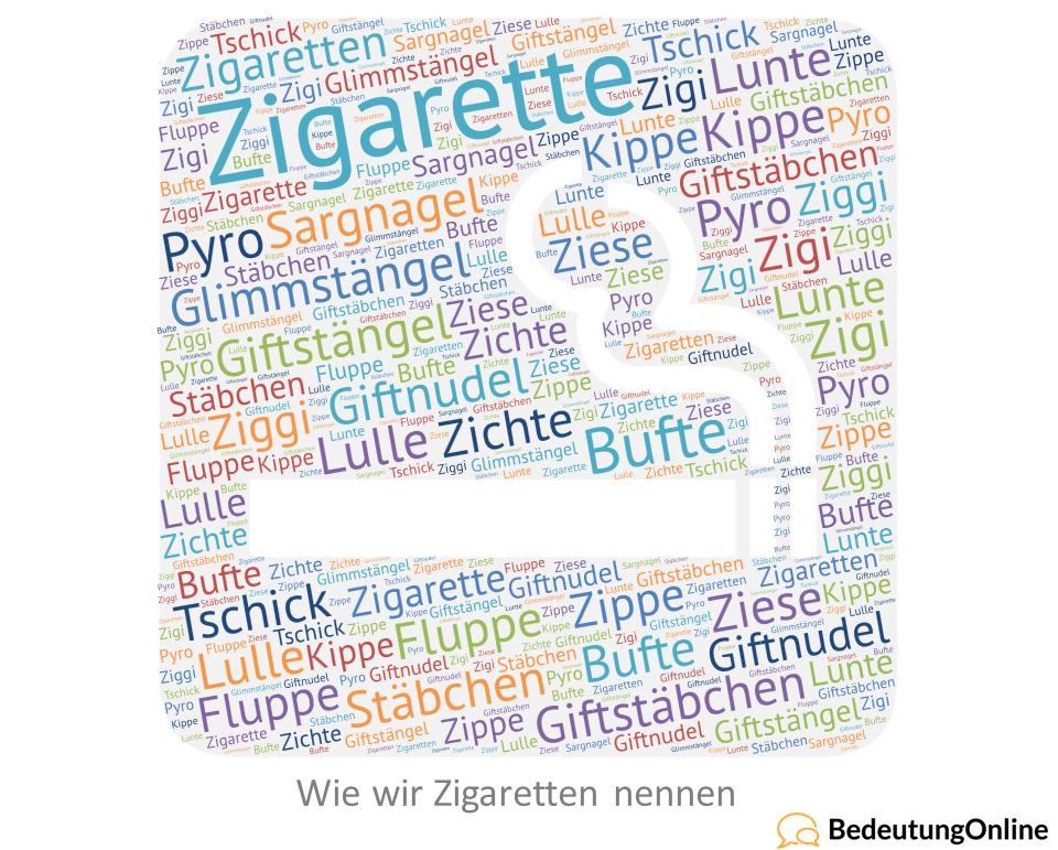 Wie wir Zigaretten nennen (Synonyme)